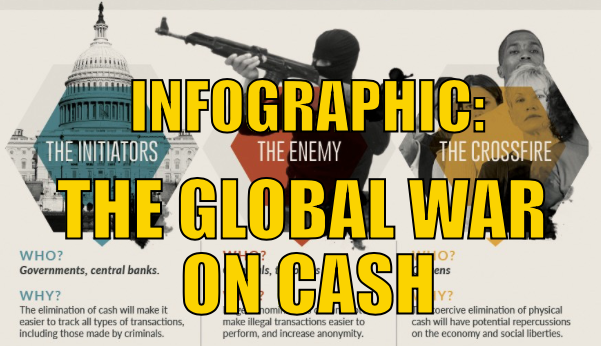 Infographic war on cash