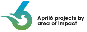 April6 projects by area of impact