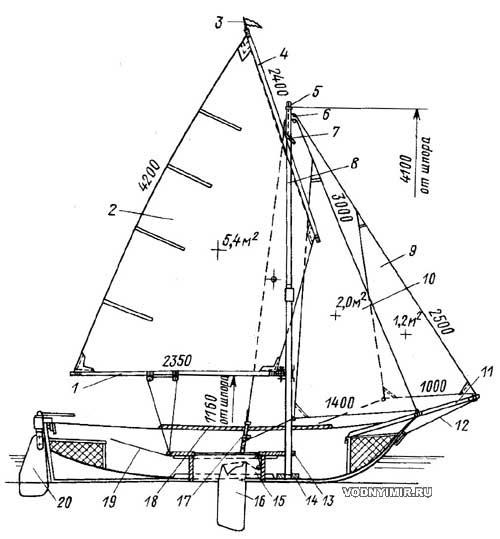Парусное вооружение лодки «Пелла»