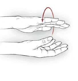 Stervitja e duarve - ushtrimi 2