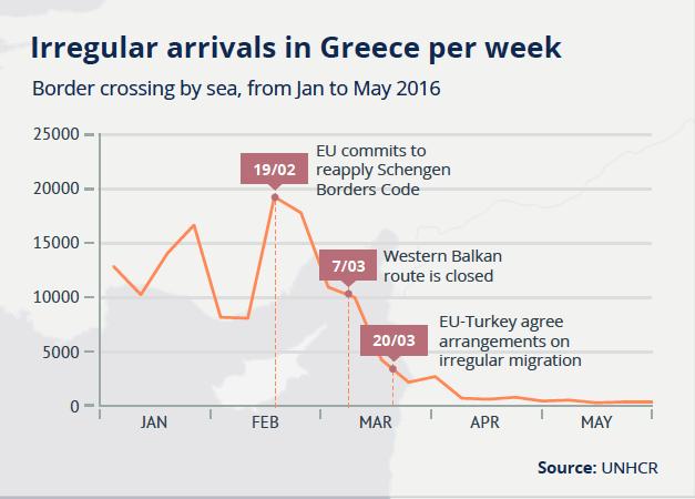 LllegadaInmigrantesGrecia_2016.png