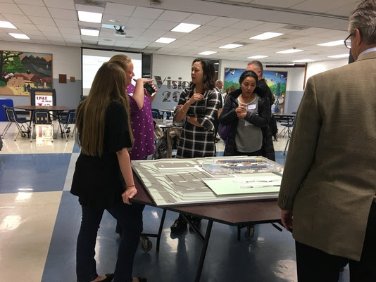 Community Members discussing new elementary school building model