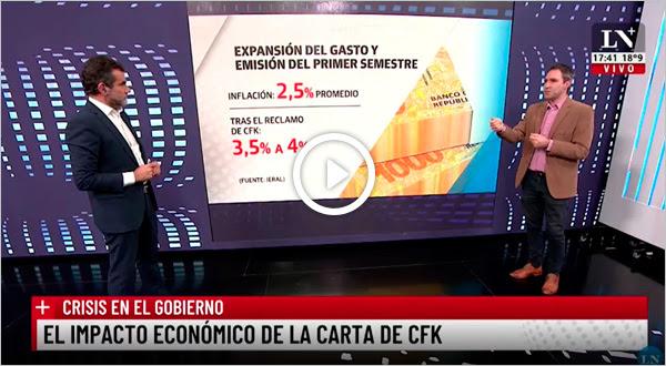 El impacto económico de la carta de CFK