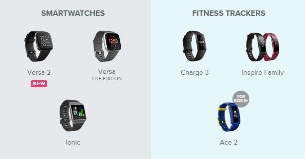 Google kupuje Fitbit. Vrednost kompanije se procenjuje na 2.1 milijardi USD. Šta ovo znači za Garmin i tržište? [DO#061]