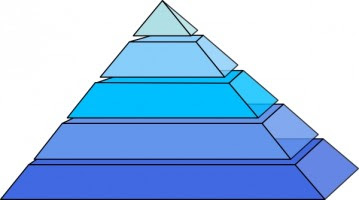 Pyramidal Structure of Armed Forces