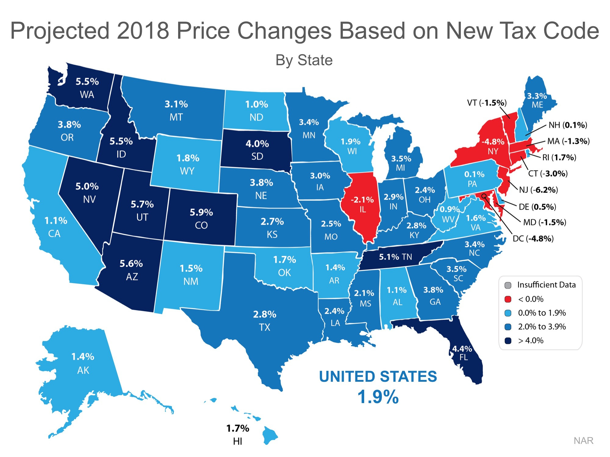 What Impact Will the New Tax Code Have on Home Values? | MyKCM