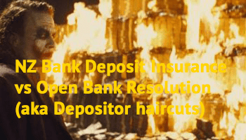 Bank Resolutions