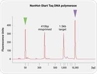 GoTaq® MDx Hot Start Polymerase: A General Purpose Reagent for Molecular Diagnostic Assays