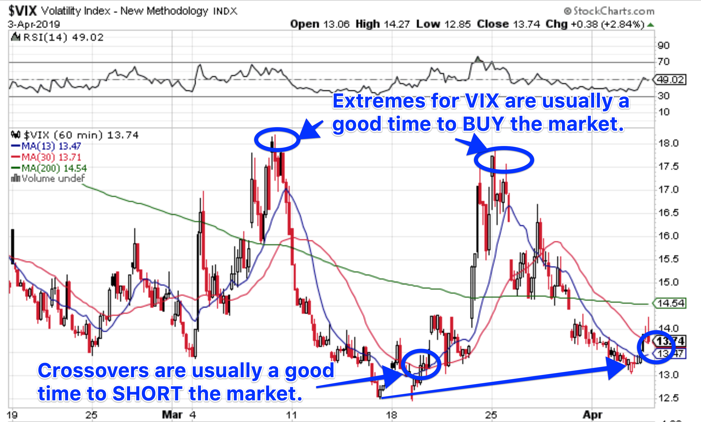 cboe volatility index vix