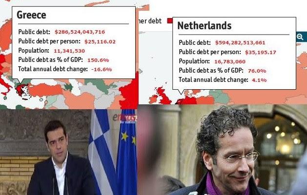Η Ολλανδία με 594 δισ. δολάρια χρέος γιατί δεν έχει μνημόνιο; - Φωτογραφία 1