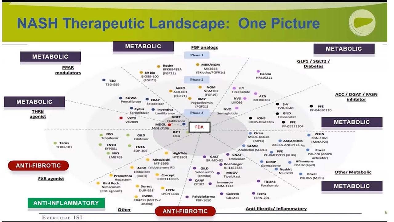 drug_development_industry_bullseye.jpg