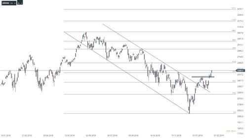 chart (13)-3