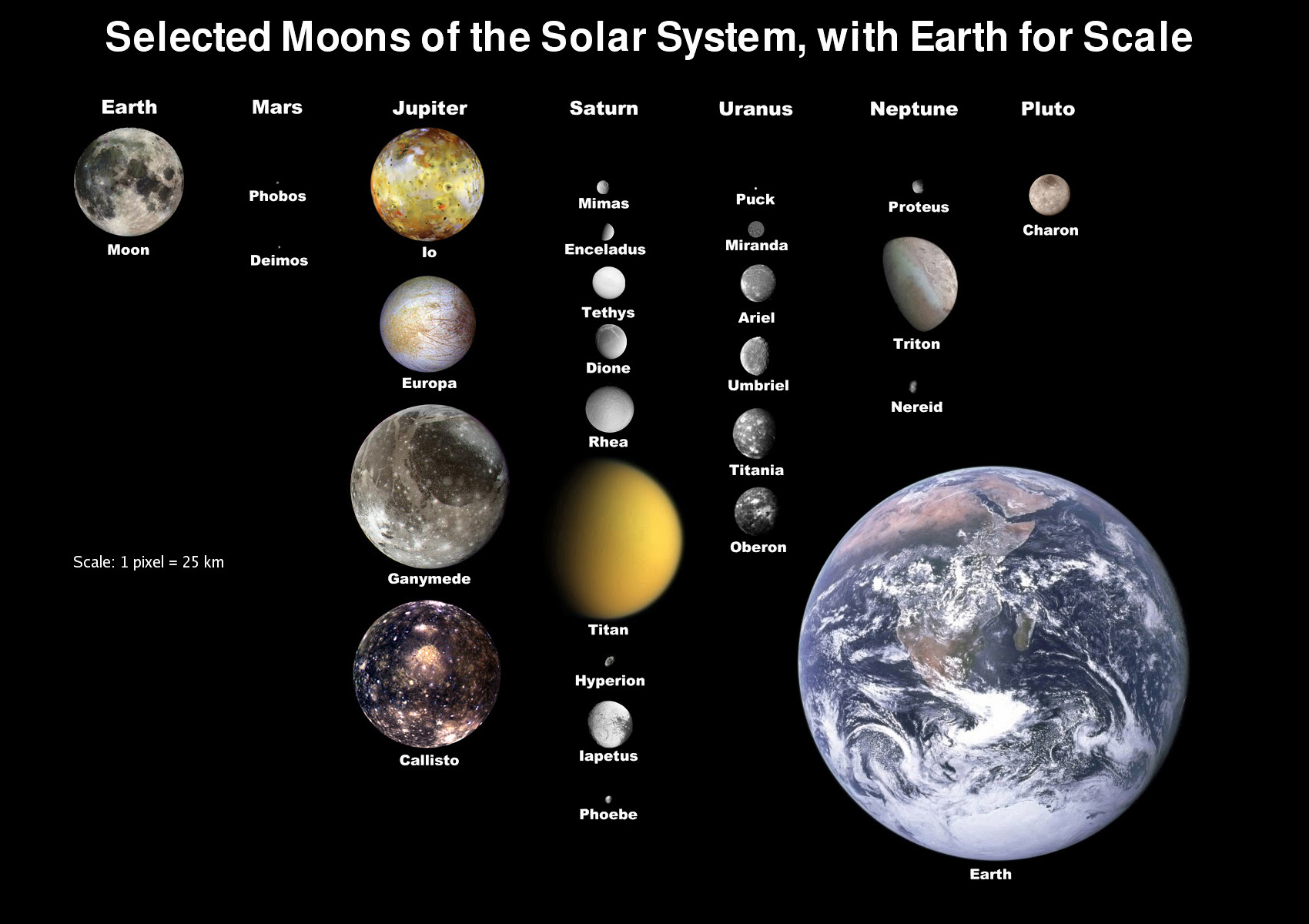 Image result for moons of the solar system