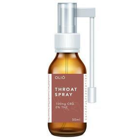 Throat CBD Spray