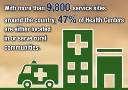 with more than 9,800 service sites around the country, 47% of Health Centers are either located in or server rural communities