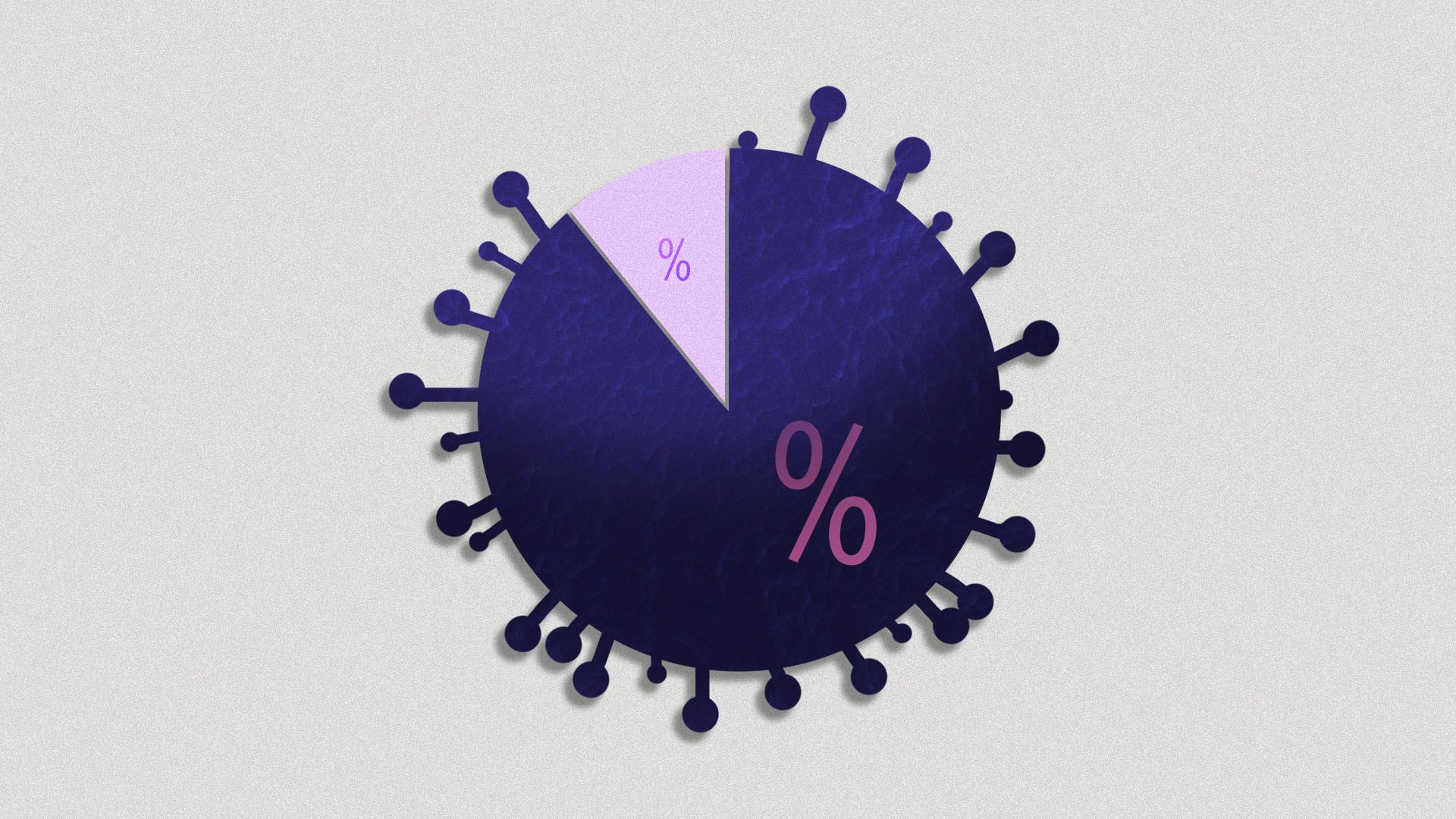 Illustration of a pie chart with two slices, with the bigger slice shaped as a virus