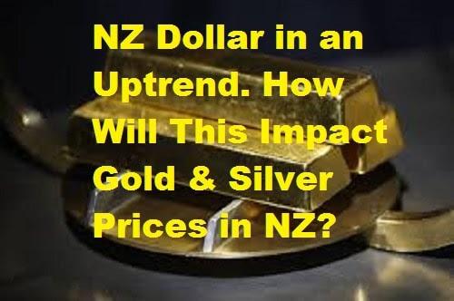 NZ Dollar uptrend