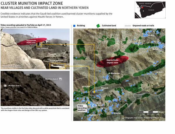 yemen cluster bombs