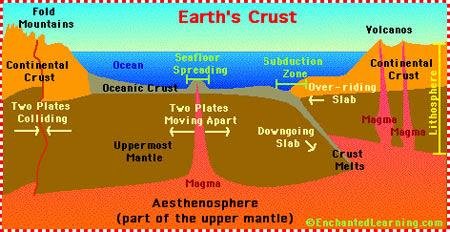 """Trước """"tận thế"""", tìm hiểu 9 sự thật về Trái đất, Phi thường - kỳ quặc, su that ve trai dat, ngay tan the, trai dat, mat trang, hanh tinh, diem cao nhat cua trai dat, tin tuc"""