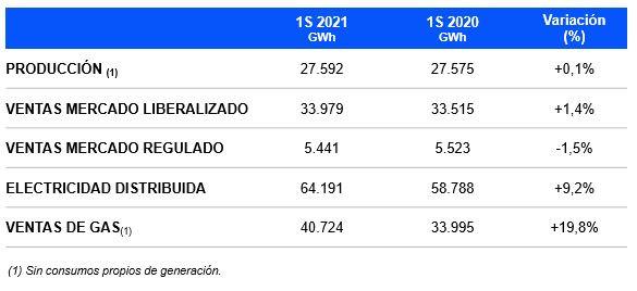 2021_1S_CUADRO 2.JPG