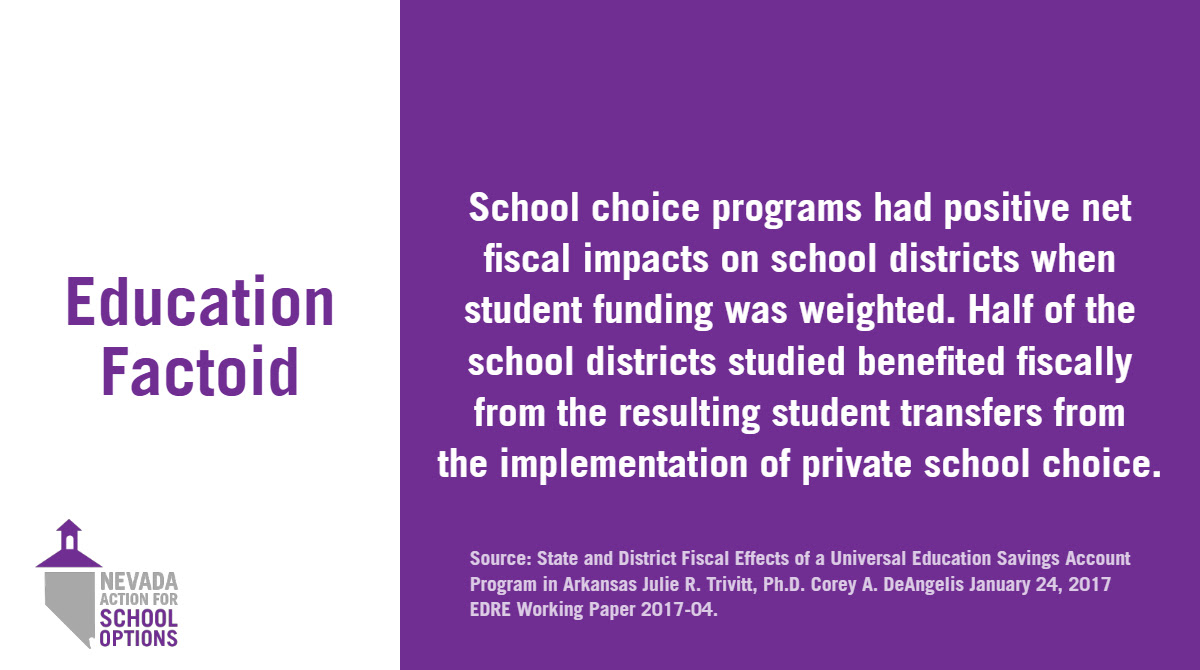 School choice programs had positive net fiscal impacts on school districts when student funding was weighted.  Half of the school districts studied benefited fiscally from the resulting student transfers from the implementation of private school choice. Source: State and District Fiscal Effects of a Universal Education Savings Account Program in Arkansas Julie R. Trivitt, Ph.D. Corey A. DeAngelis January 24, 2017 EDRE Working Paper 2017-04.
