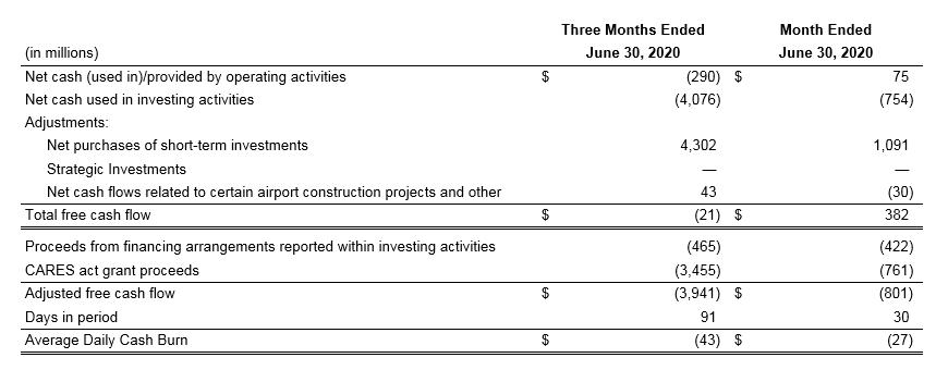 June 2020 Earnings Chart 9