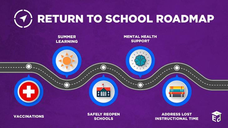 Return to School Roadmap graphic