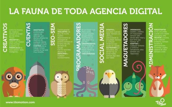 La fauna de toda Agencia Digital