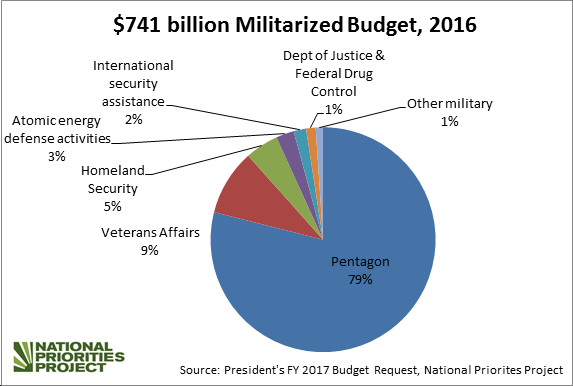 militarizedpie_logo_large