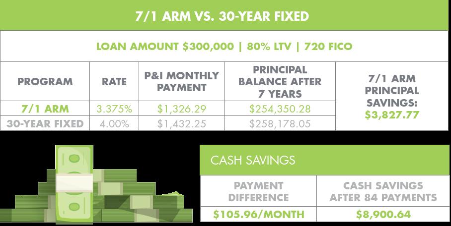 Can you do a balance transfer on a cash advance image 9