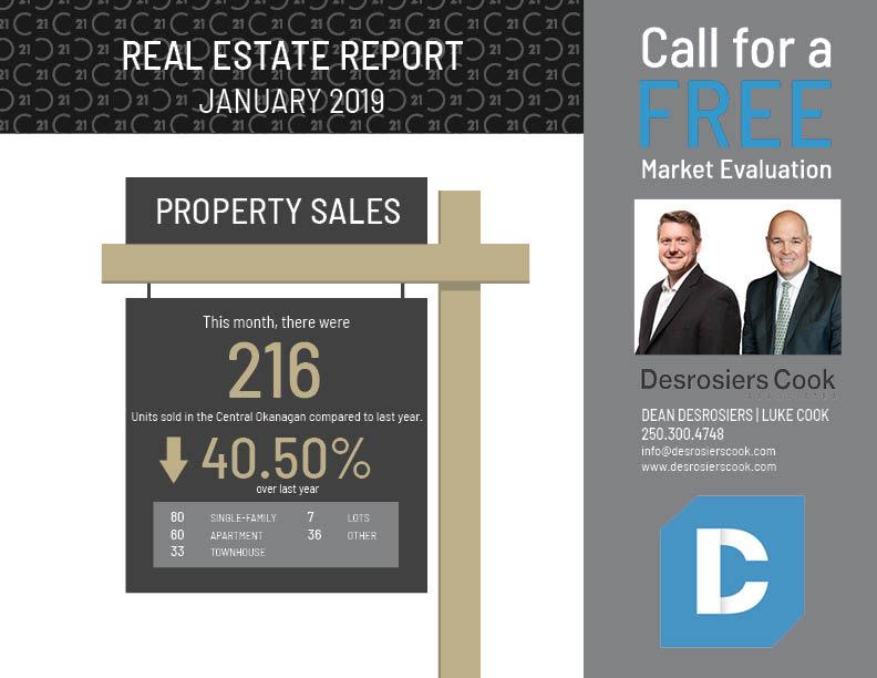 Jan 2019 Home Sales - Okanagan
