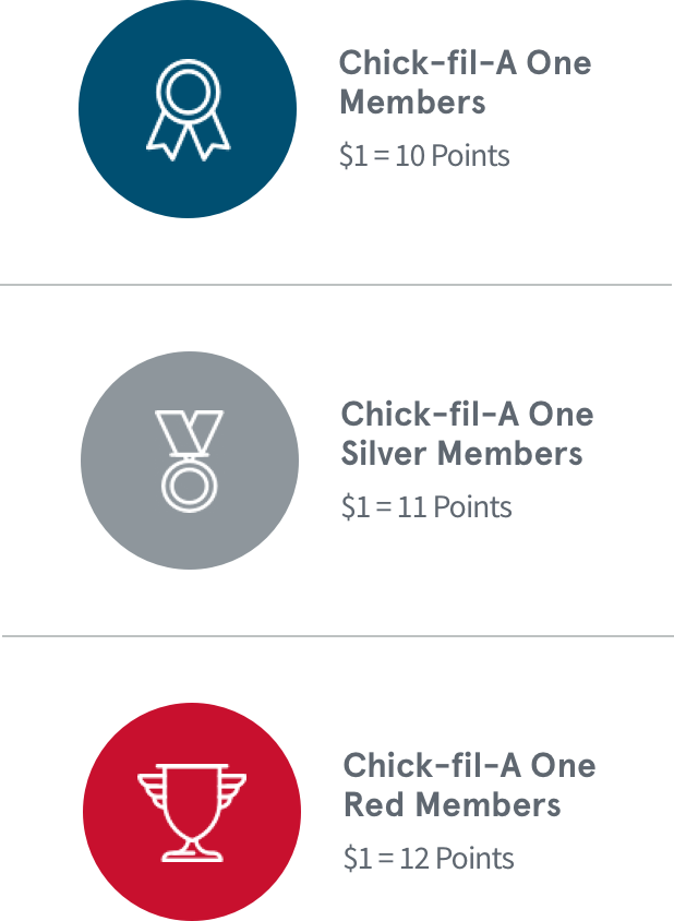 Membership Tier