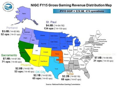 2015 NIGC FY15 Gross Gaming Revenue Distribution Map