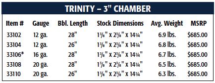 Trinity Specs
