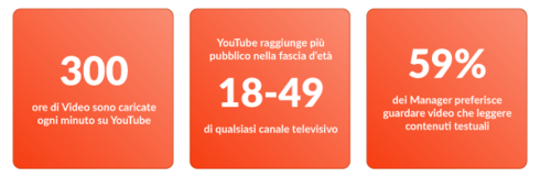 dati-youtube-marketing