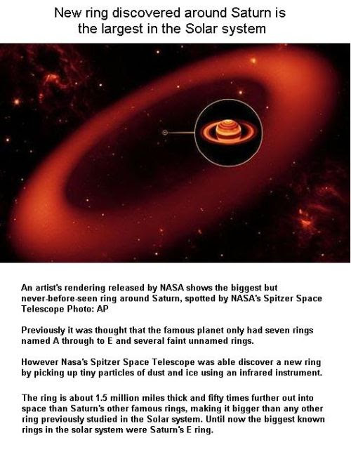 Fig 1 Saturn' Biggest New Ring