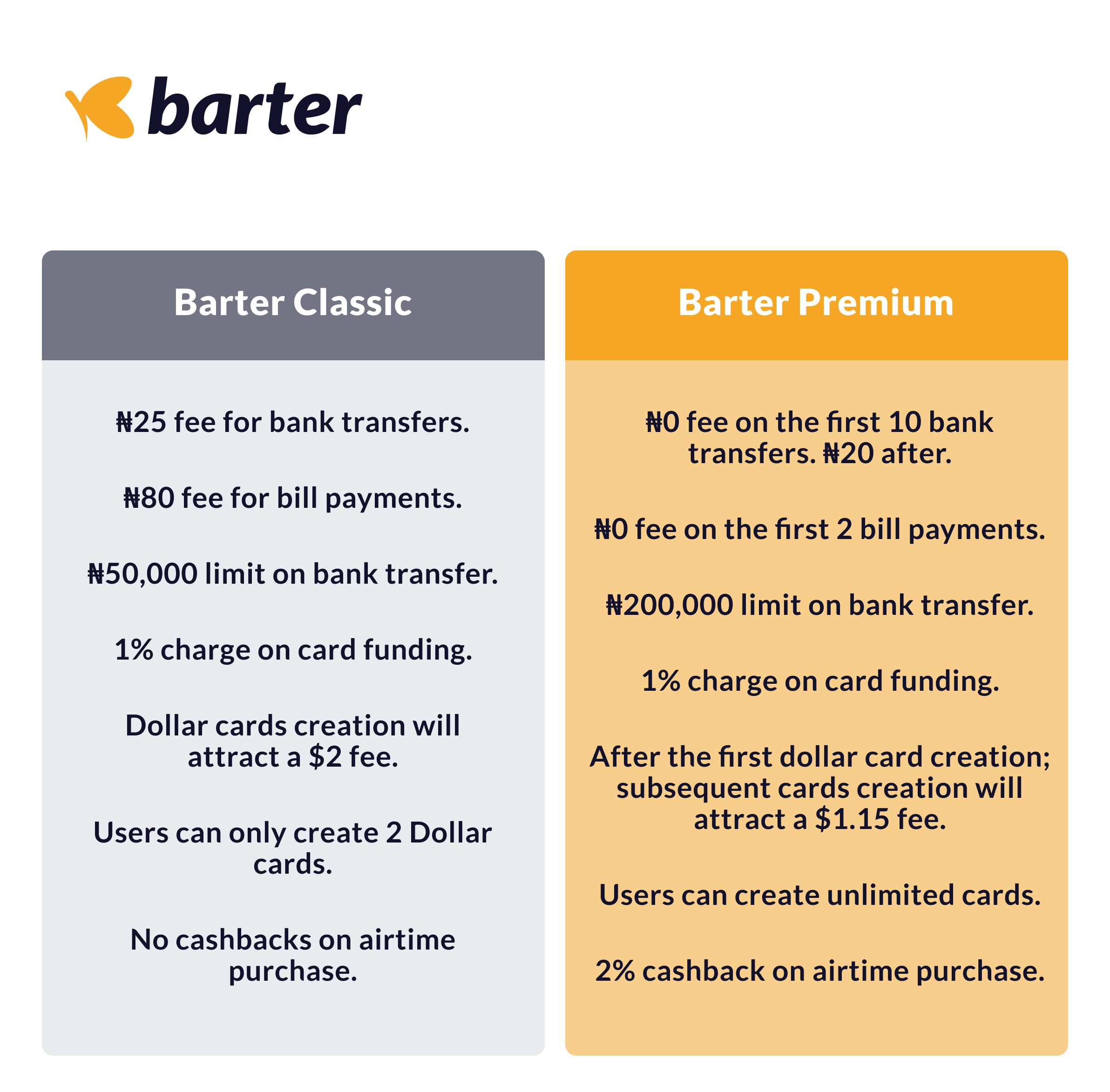 Barter premium
