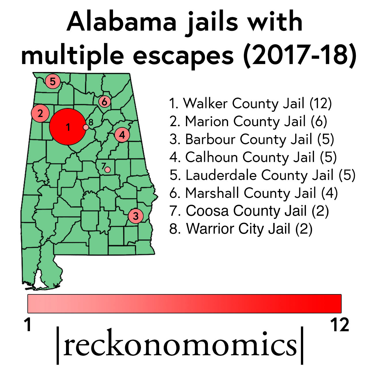 Alabama Jails with Escapes