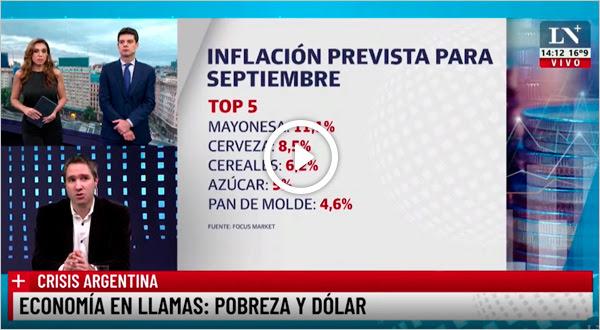Inflación Septiembre - Economía en llamas