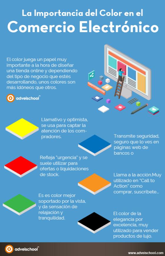 La importancia del color en el Comercio Electrónico