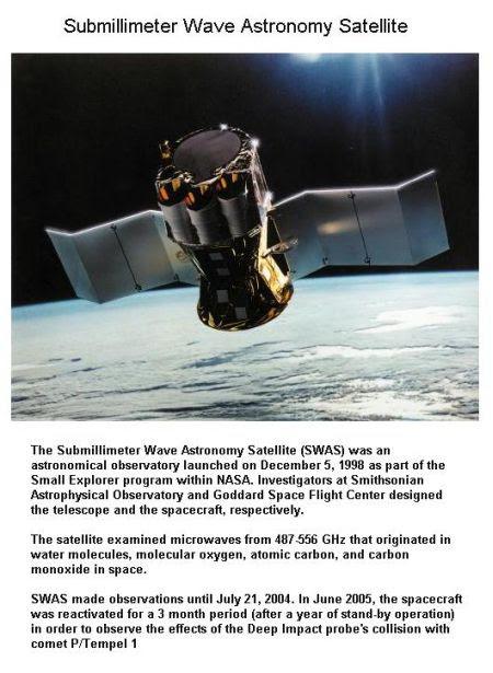 fig-5-swas-space-probe-in-orbit