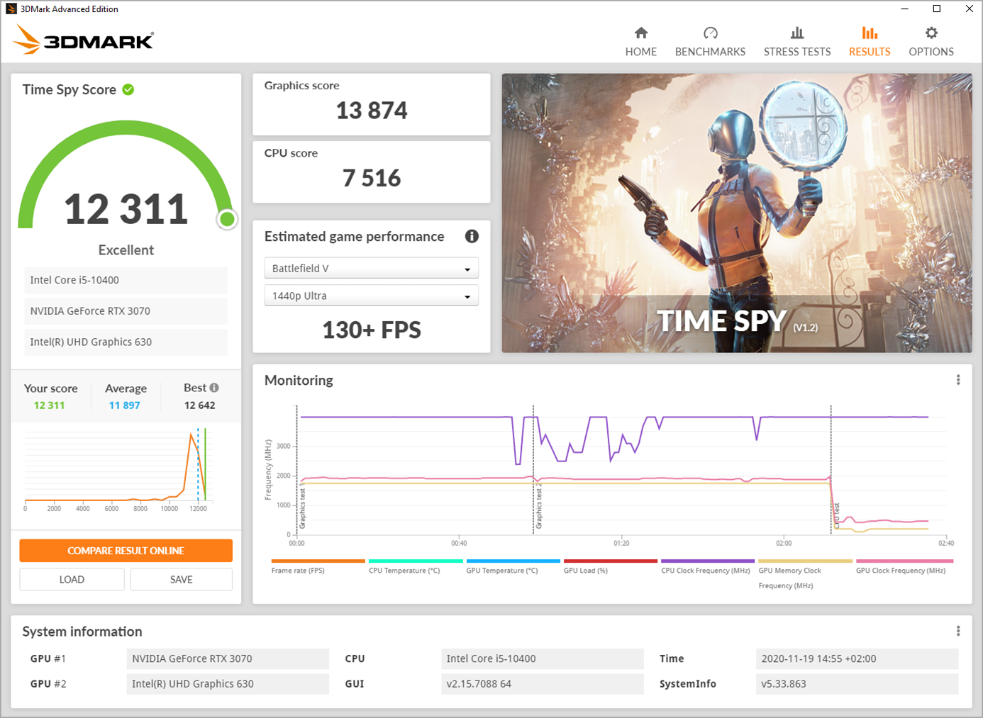 3DMark new benchmark result screenshot