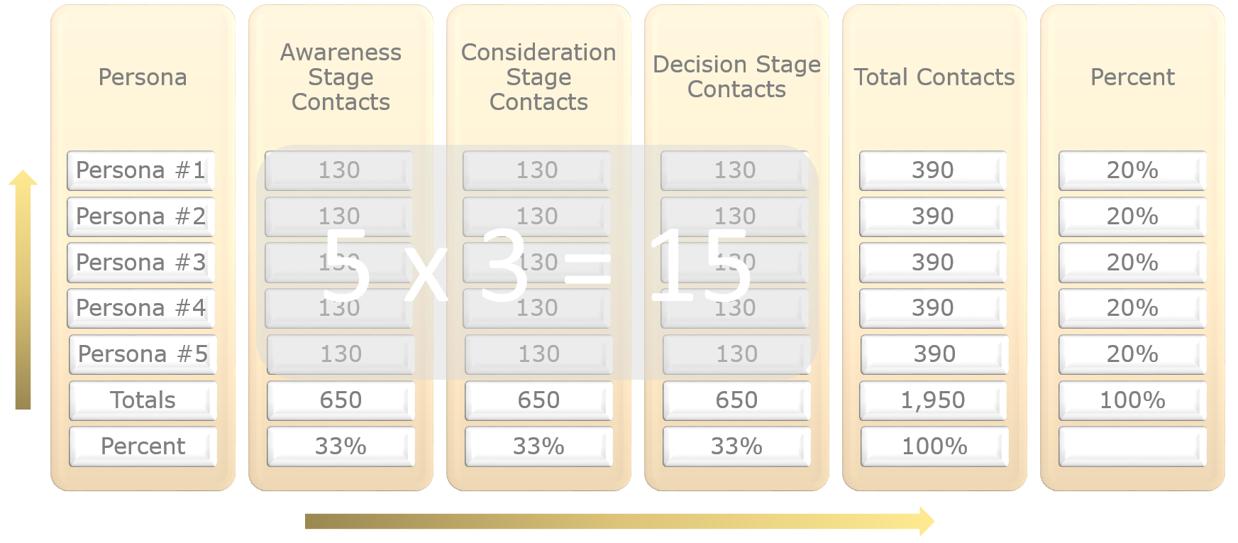 Contact Segmentation Example_Stage 1 with List Highlight.png