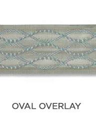 Oval Overlay