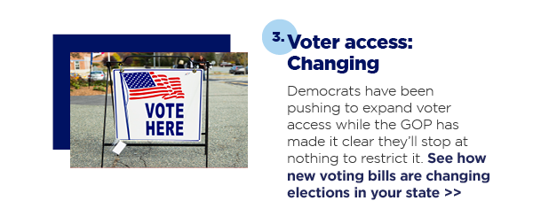 3. Voter access: Changing
