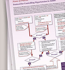 Protocol for Controlling Hypertension in Adults