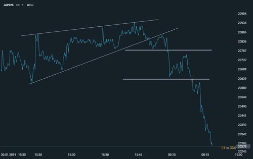 chart (70)-1