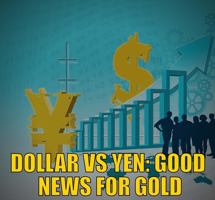 Dollar Vs Yen