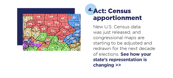 4. Act: Census apportionment