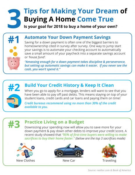 3 Tips for Making Your Dream of Owning a Home a Reality [INFOGRAPHIC] | MyKCM